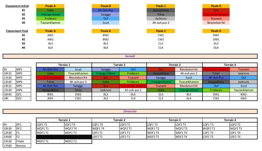 PTDR 2015 -Planning des matchs